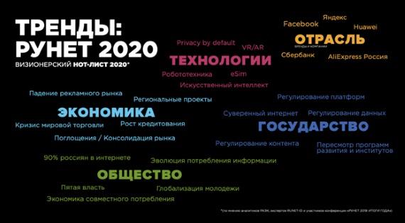 runet-2019-5