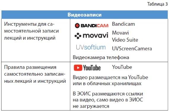 sozdanie-online-t3