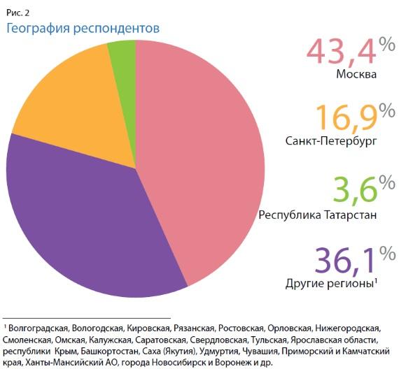 mery-podderzhki-r2